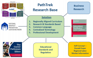 ResearchBase